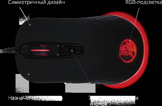 Игровая мышь Oklick 845G со специальным ПО