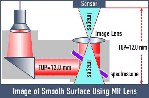 Схема работы MRL-сенсора