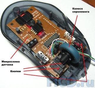 Эволюция компьютерных мышей