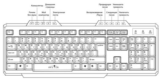 проводная USB-клавиатура в игровом дизайне
