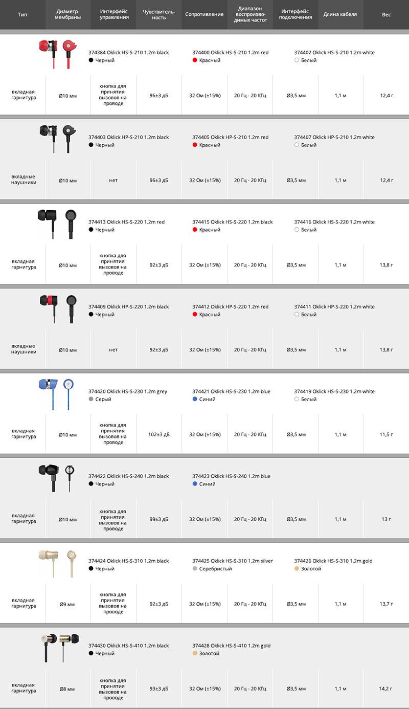 8 моделей с вариации форм и цветов по очень доступной цене